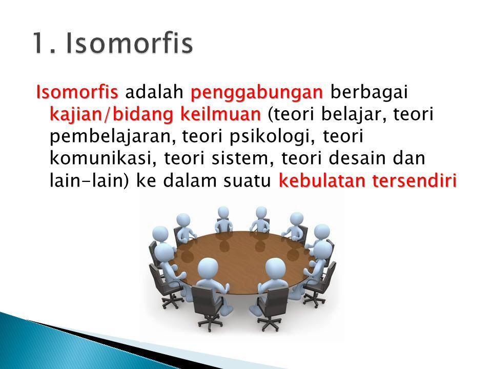 1. Isomorfis