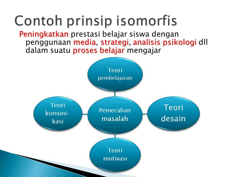 Contoh prinsip isomorfis