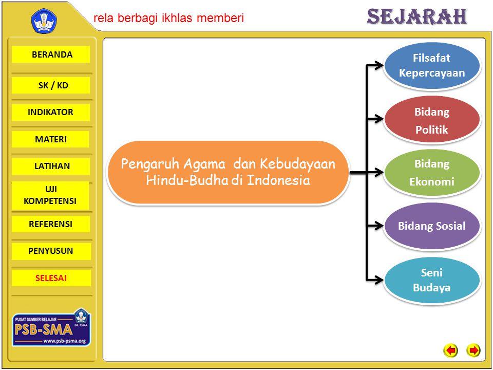 Pengaruh Agama dan Kebudayaan Hindu-Budha di Indonesia