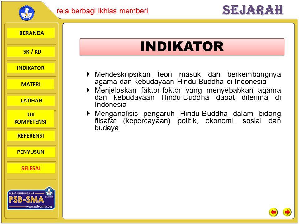 INDIKATOR Mendeskripsikan teori masuk dan berkembangnya agama dan kebudayaan Hindu-Buddha di Indonesia.