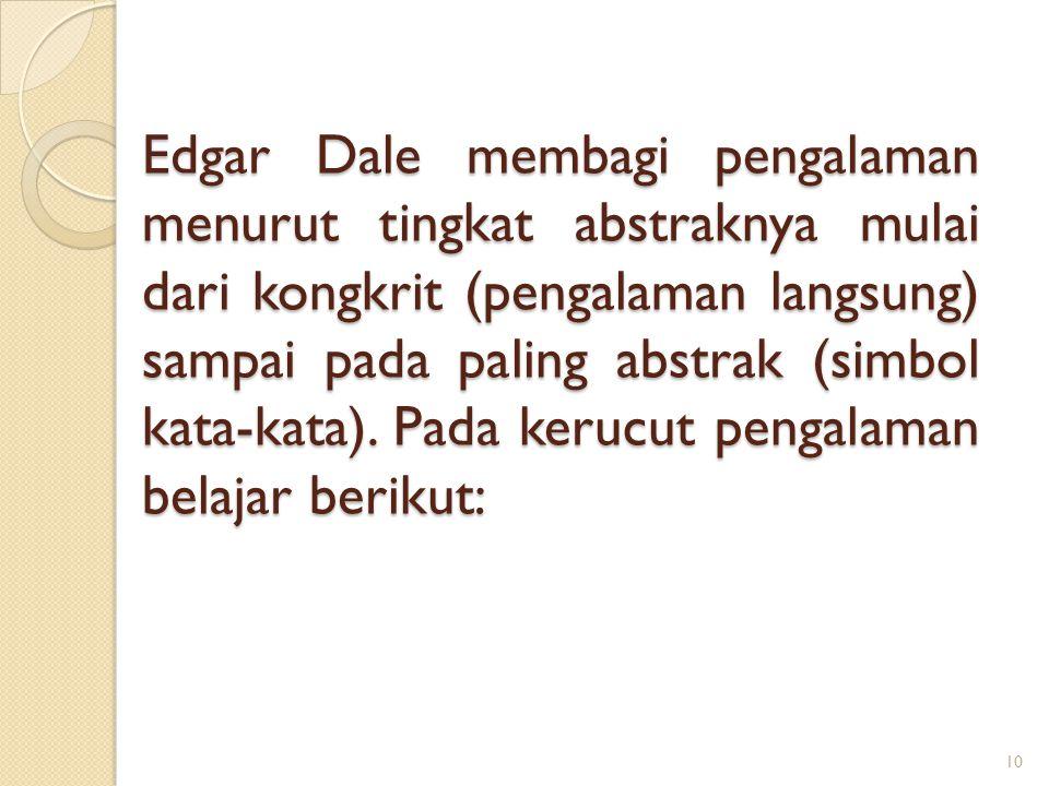 Edgar Dale membagi pengalaman menurut tingkat abstraknya mulai dari kongkrit (pengalaman langsung) sampai pada paling abstrak (simbol kata-kata).