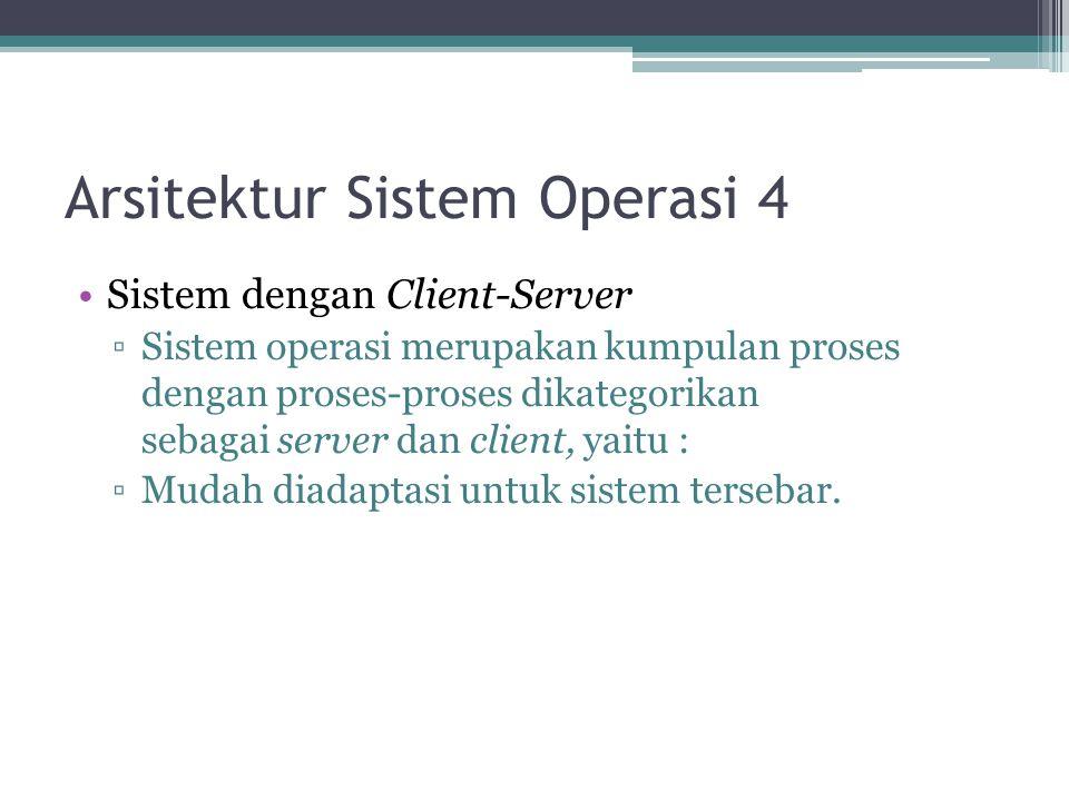 Arsitektur Sistem Operasi 4