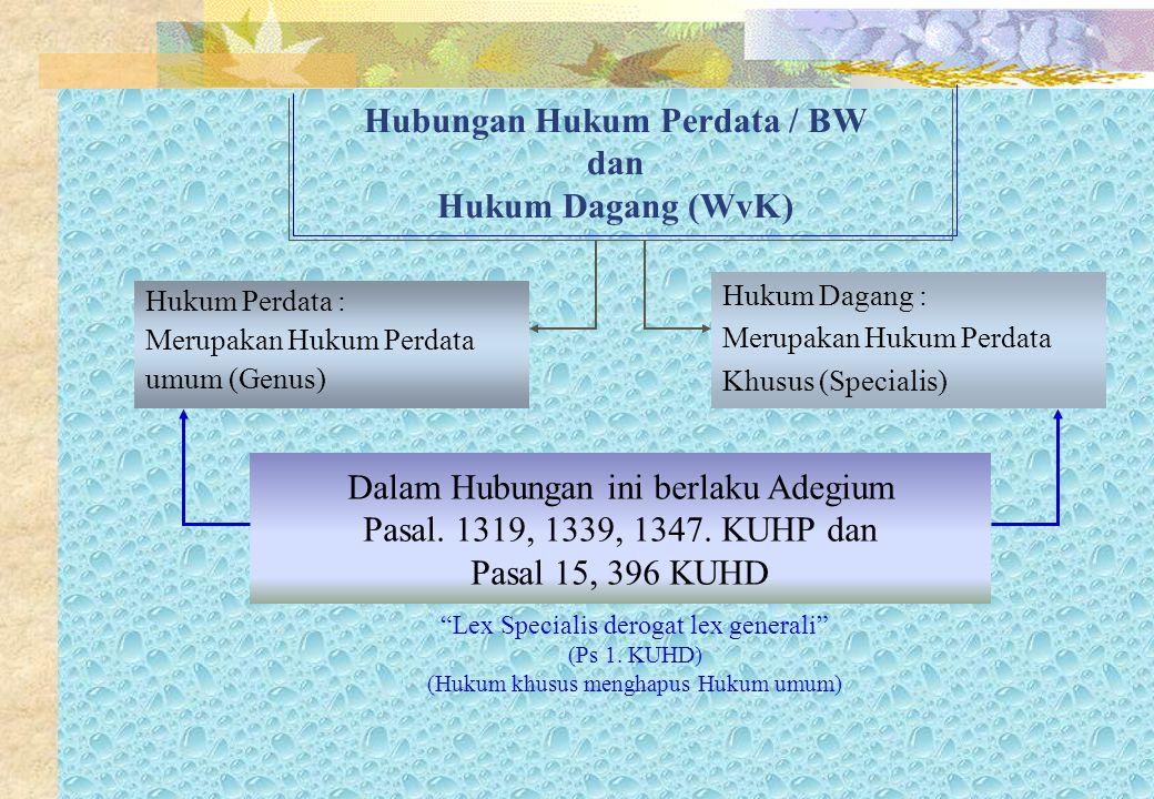 Hubungan Hukum Perdata / BW dan Hukum Dagang (WvK)