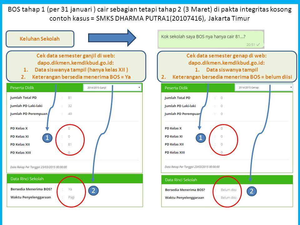 Cek data semester ganjil di web: dapo.dikmen.kemdikbud.go.id: