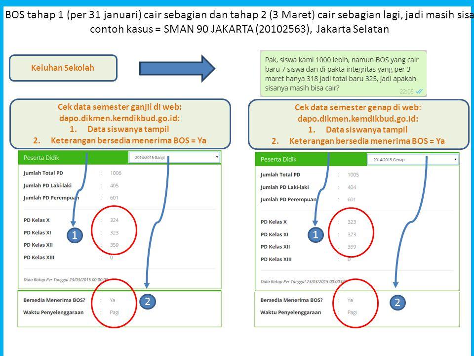 BOS tahap 1 (per 31 januari) cair sebagian dan tahap 2 (3 Maret) cair sebagian lagi, jadi masih sisa contoh kasus = SMAN 90 JAKARTA (20102563), Jakarta Selatan