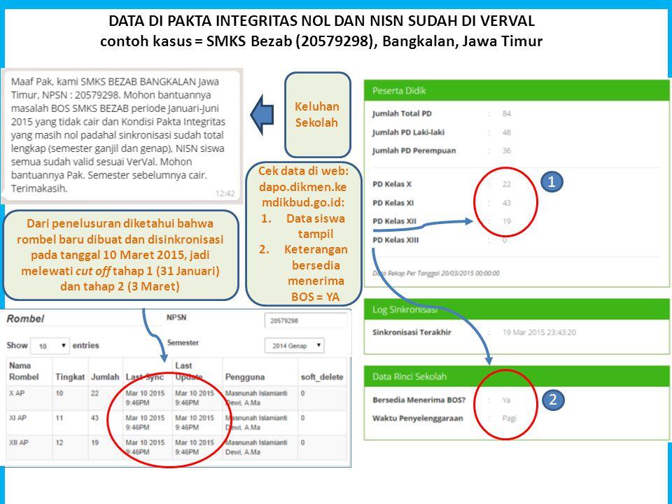 DATA DI PAKTA INTEGRITAS NOL DAN NISN SUDAH DI VERVAL contoh kasus = SMKS Bezab (20579298), Bangkalan, Jawa Timur