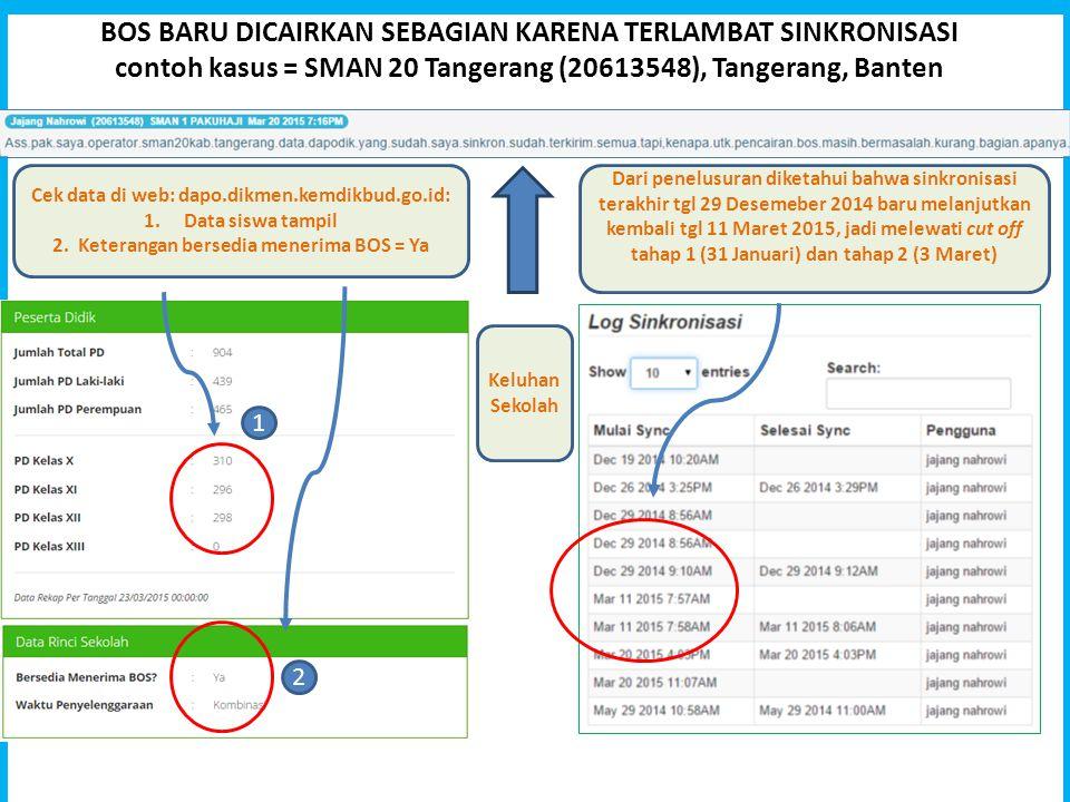 Cek data di web: dapo.dikmen.kemdikbud.go.id: