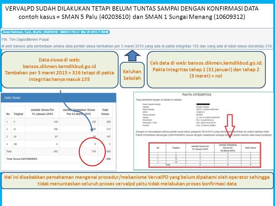 VERVALPD SUDAH DILAKUKAN TETAPI BELUM TUNTAS SAMPAI DENGAN KONFIRMASI DATA contoh kasus = SMAN 5 Palu (40203610) dan SMAN 1 Sungai Menang (10609312)