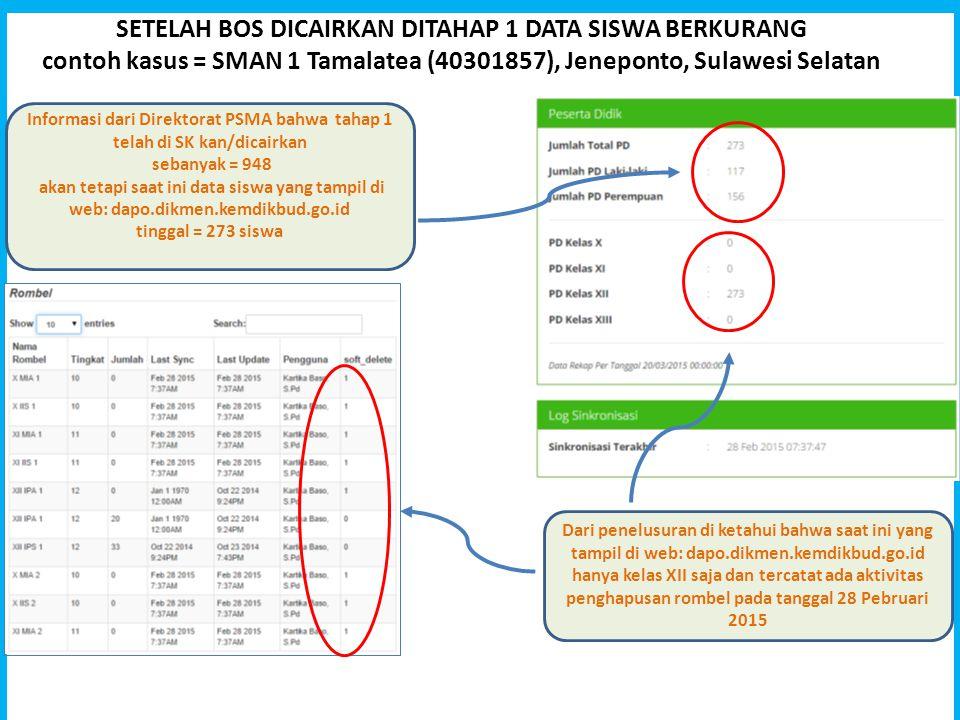 Informasi dari Direktorat PSMA bahwa tahap 1 telah di SK kan/dicairkan