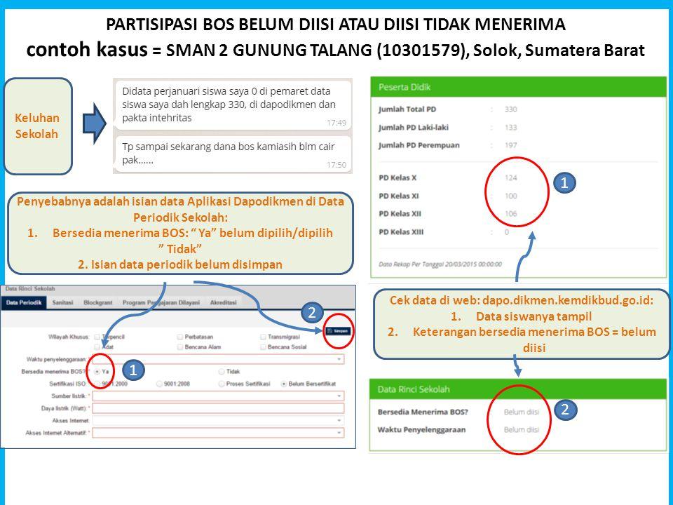 PARTISIPASI BOS BELUM DIISI ATAU DIISI TIDAK MENERIMA contoh kasus = SMAN 2 GUNUNG TALANG (10301579), Solok, Sumatera Barat