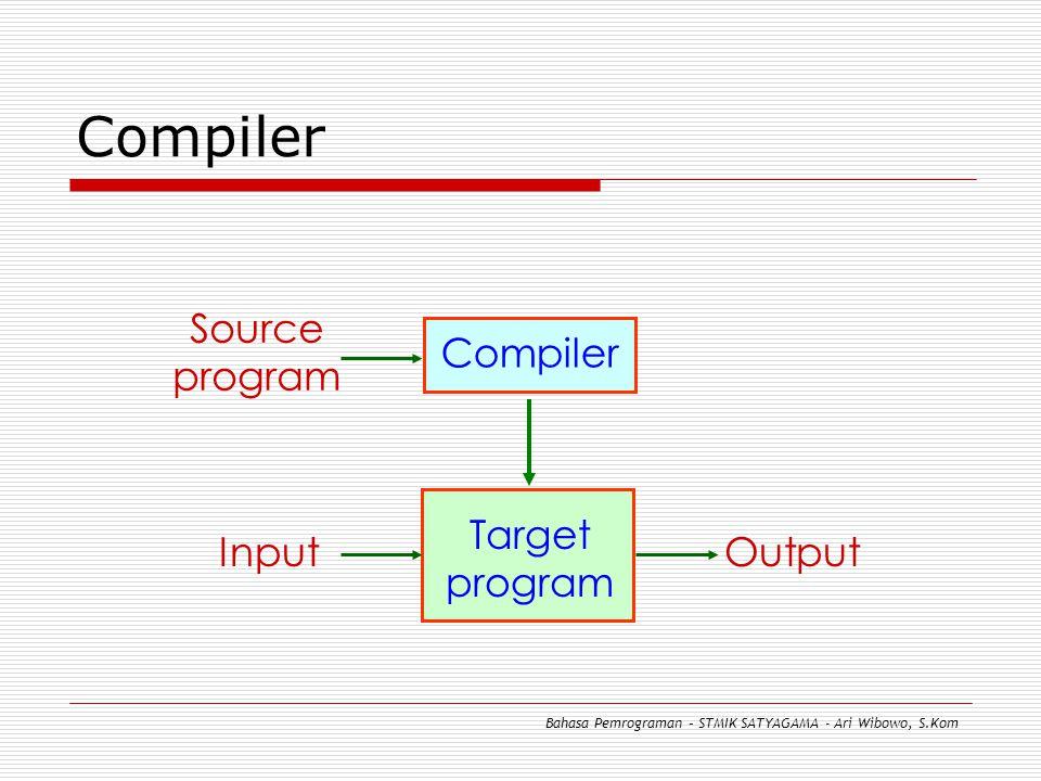Compiler Source program Compiler Target program Input Output