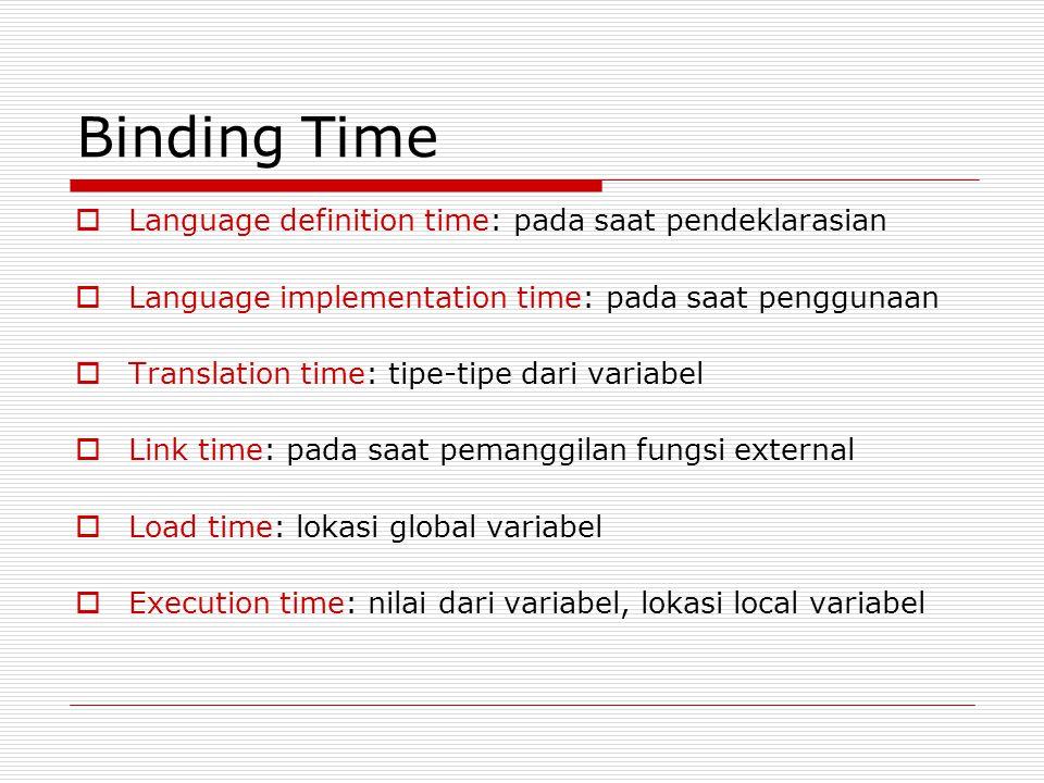 Binding Time Language definition time: pada saat pendeklarasian
