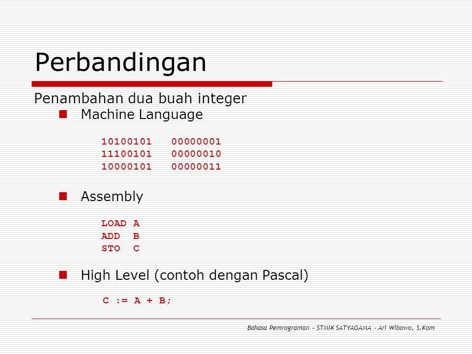 Perbandingan Penambahan dua buah integer Machine Language Assembly