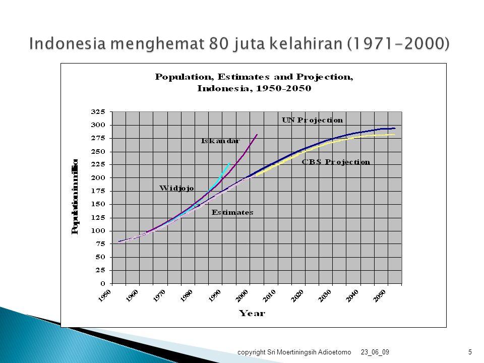 Indonesia menghemat 80 juta kelahiran (1971-2000)
