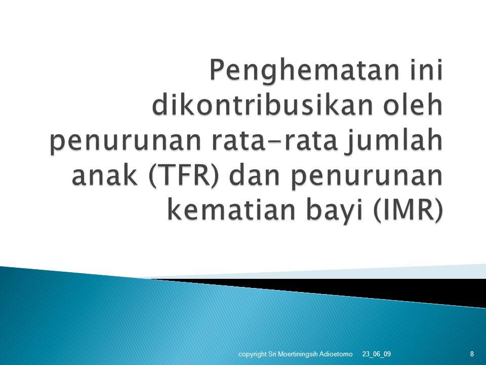 Penghematan ini dikontribusikan oleh penurunan rata-rata jumlah anak (TFR) dan penurunan kematian bayi (IMR)
