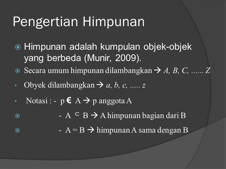 Pengertian Himpunan Himpunan adalah kumpulan objek-objek yang berbeda (Munir, 2009). Secara umum himpunan dilambangkan  A, B, C, ...... Z.