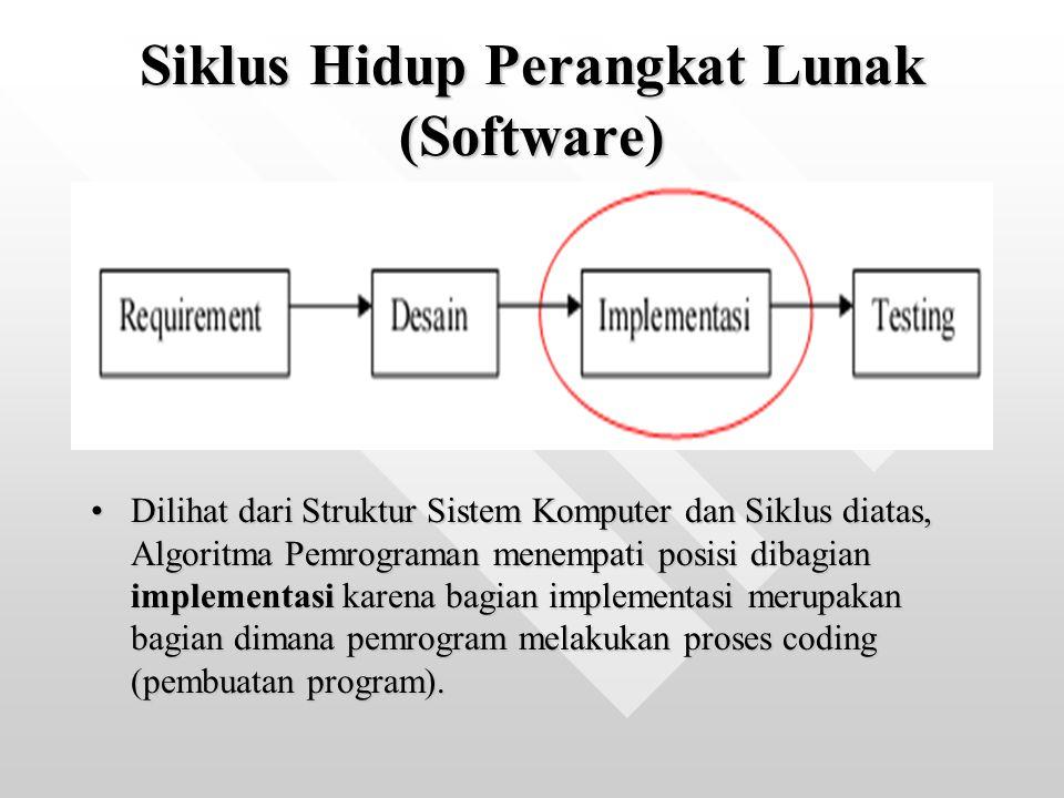 Siklus Hidup Perangkat Lunak (Software)