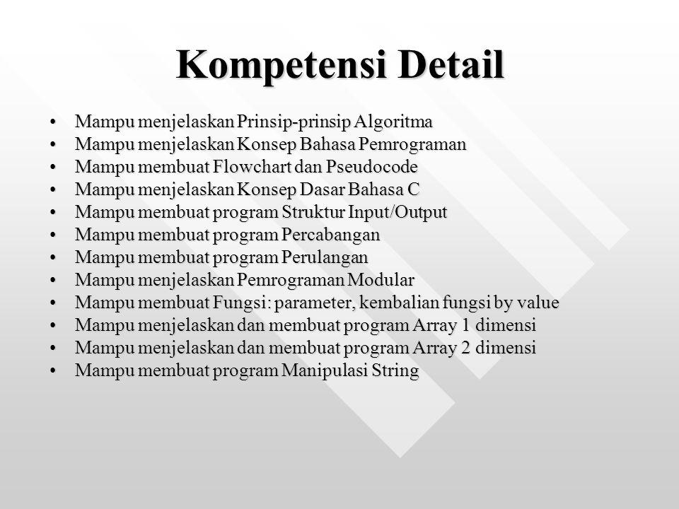 Kompetensi Detail Mampu menjelaskan Prinsip-prinsip Algoritma