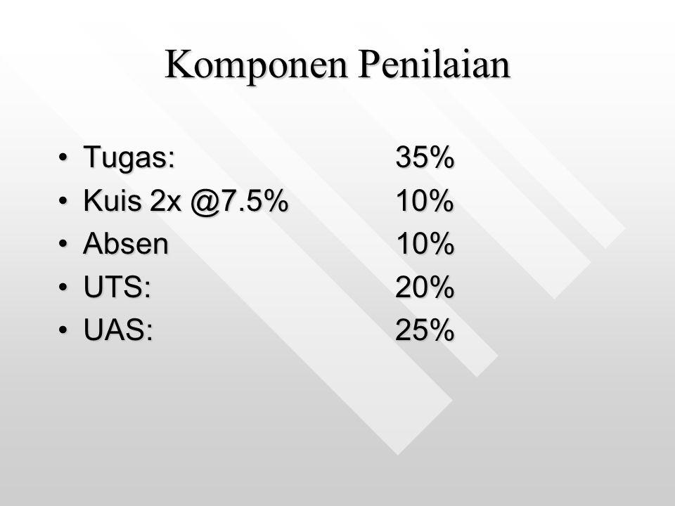 Komponen Penilaian Tugas: 35% Kuis 2x @7.5% 10% Absen 10% UTS: 20%