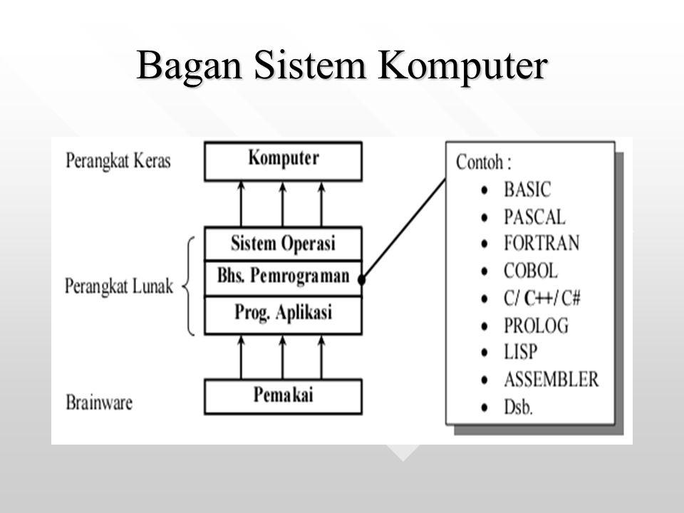 Bagan Sistem Komputer
