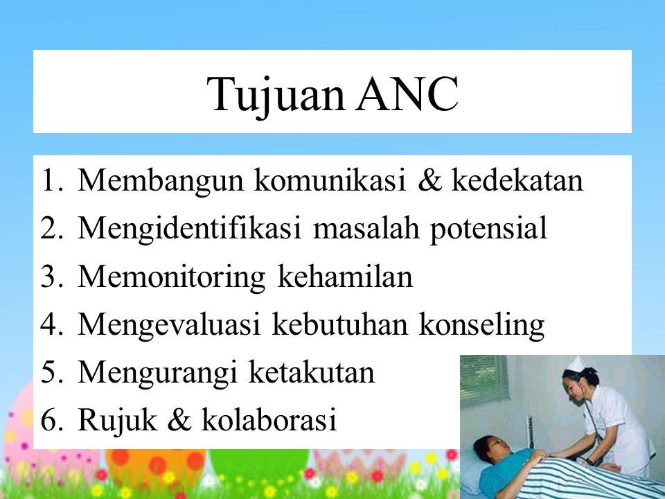Tujuan ANC Membangun komunikasi & kedekatan
