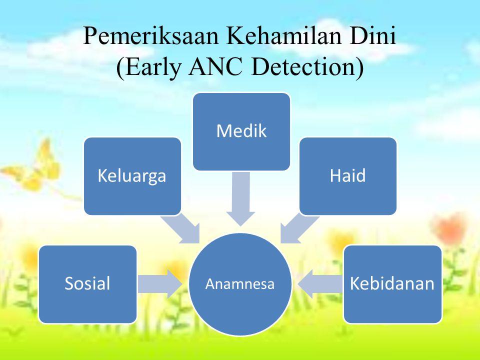 Pemeriksaan Kehamilan Dini (Early ANC Detection)