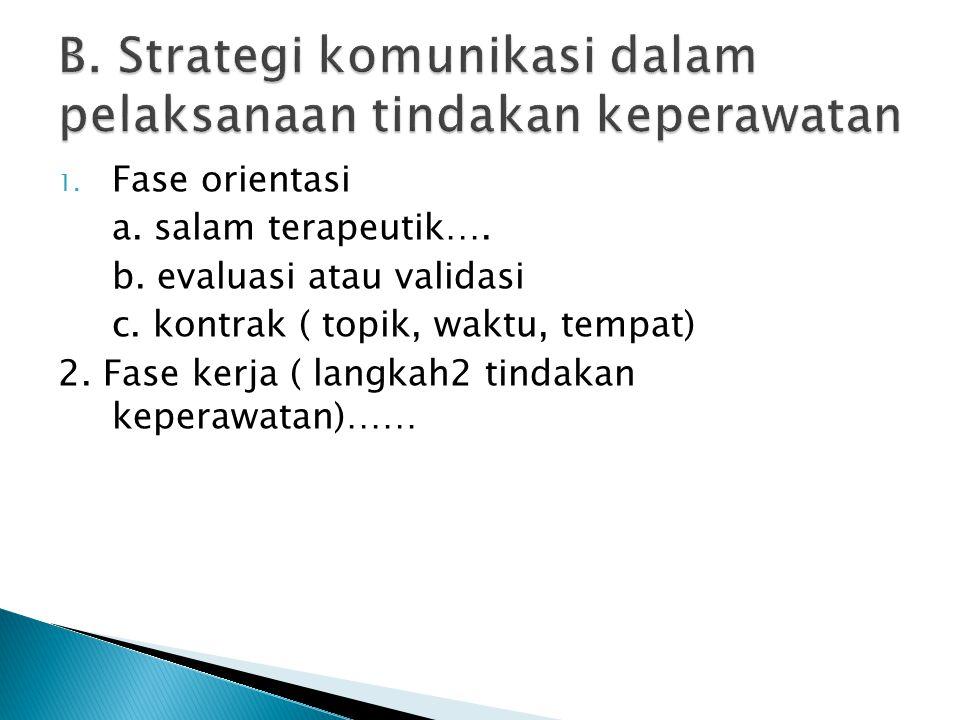 B. Strategi komunikasi dalam pelaksanaan tindakan keperawatan