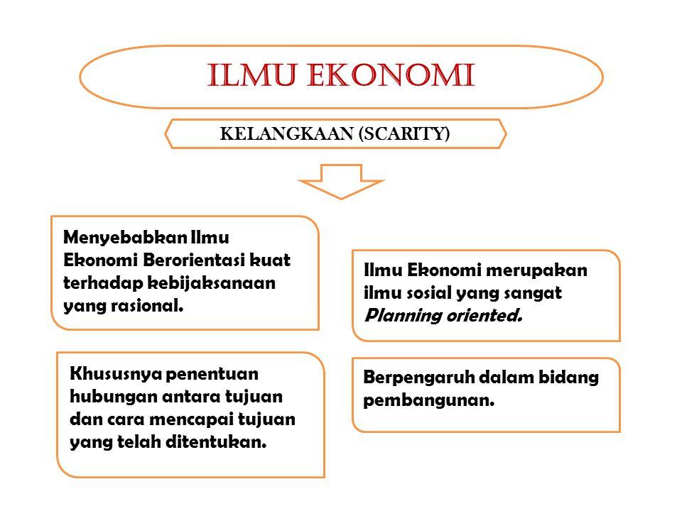 Ilmu ekonomi KELANGKAAN (SCARITY)