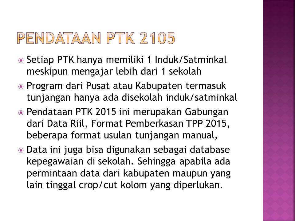 Pendataan ptk 2105 Setiap PTK hanya memiliki 1 Induk/Satminkal meskipun mengajar lebih dari 1 sekolah.