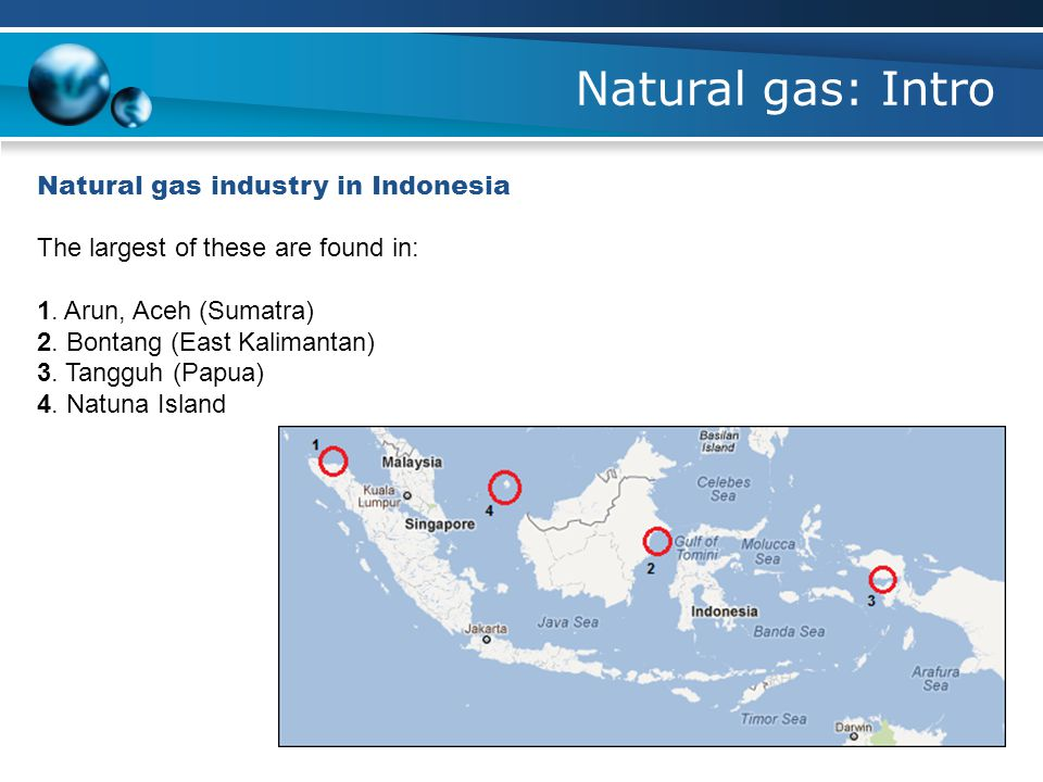 Natural gas: Intro Natural gas industry in Indonesia