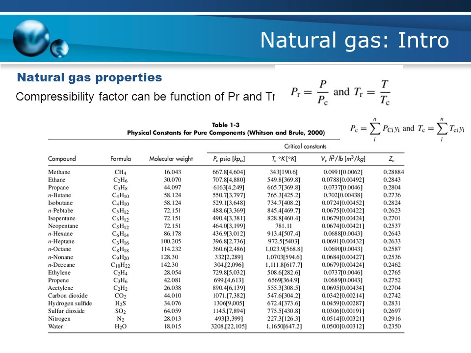 Natural gas: Intro Natural gas properties