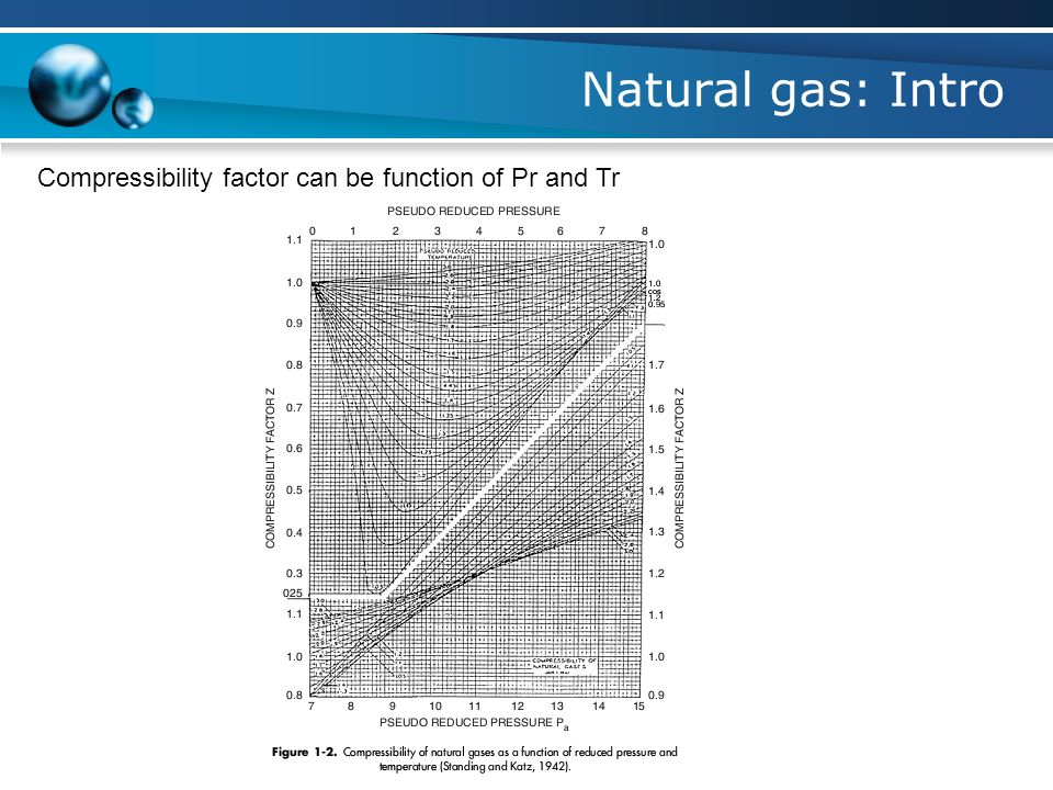 Natural gas: Intro Compressibility factor can be function of Pr and Tr