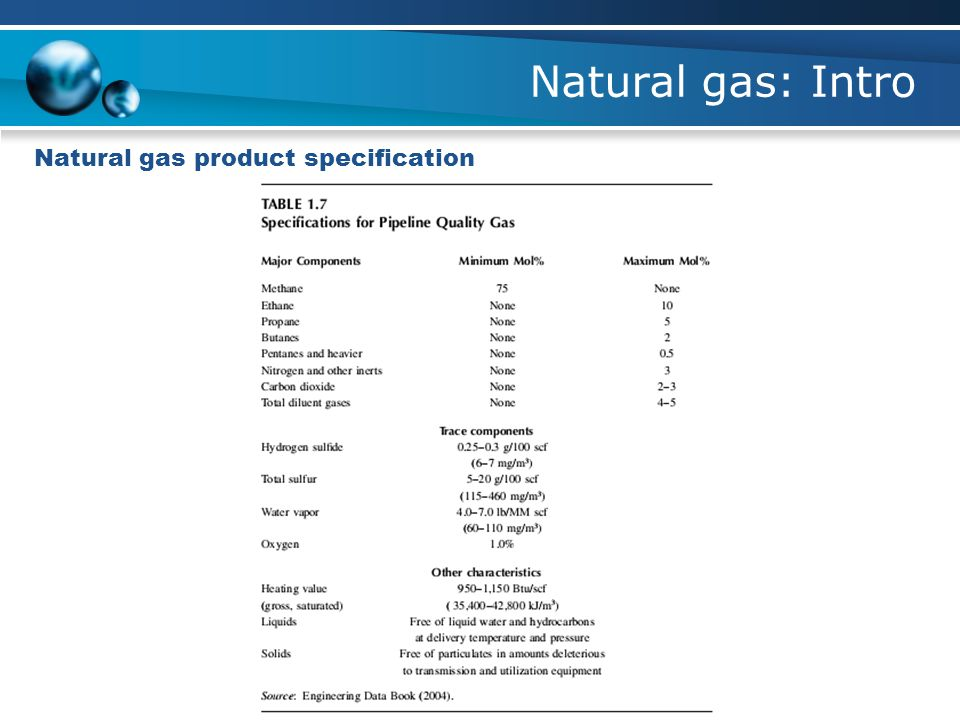 Natural gas: Intro Natural gas product specification