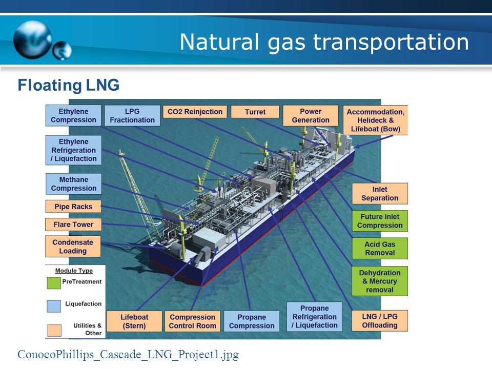 Natural gas transportation