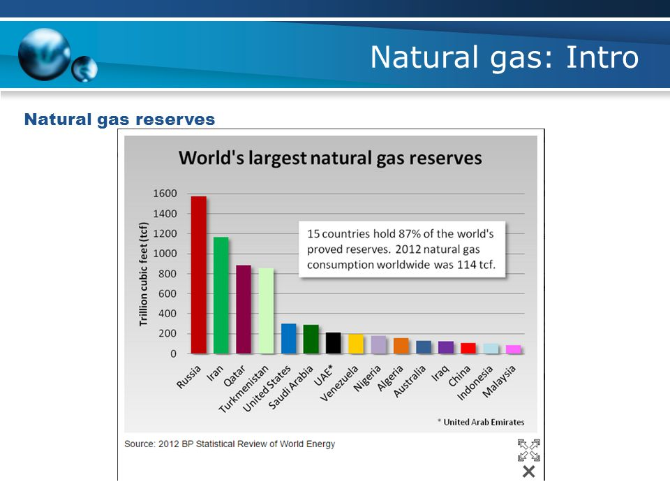 Natural gas: Intro Natural gas reserves