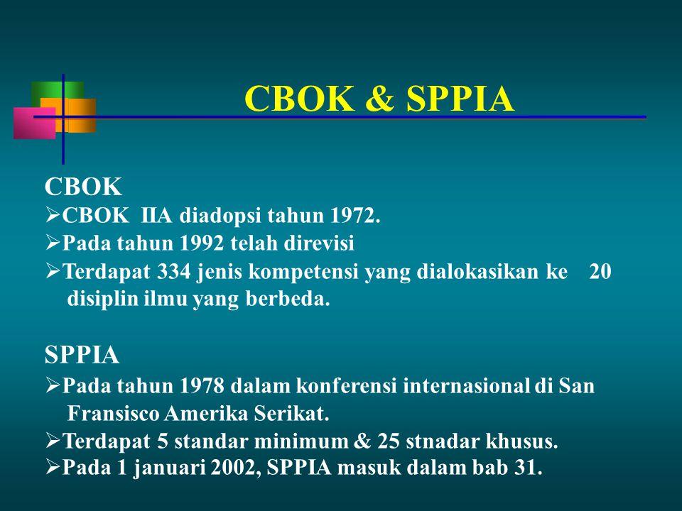 CBOK & SPPIA CBOK SPPIA CBOK IIA diadopsi tahun 1972.