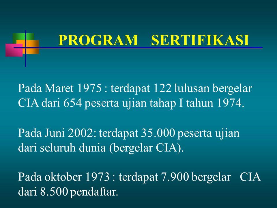 PROGRAM SERTIFIKASI Pada Maret 1975 : terdapat 122 lulusan bergelar CIA dari 654 peserta ujian tahap I tahun 1974.
