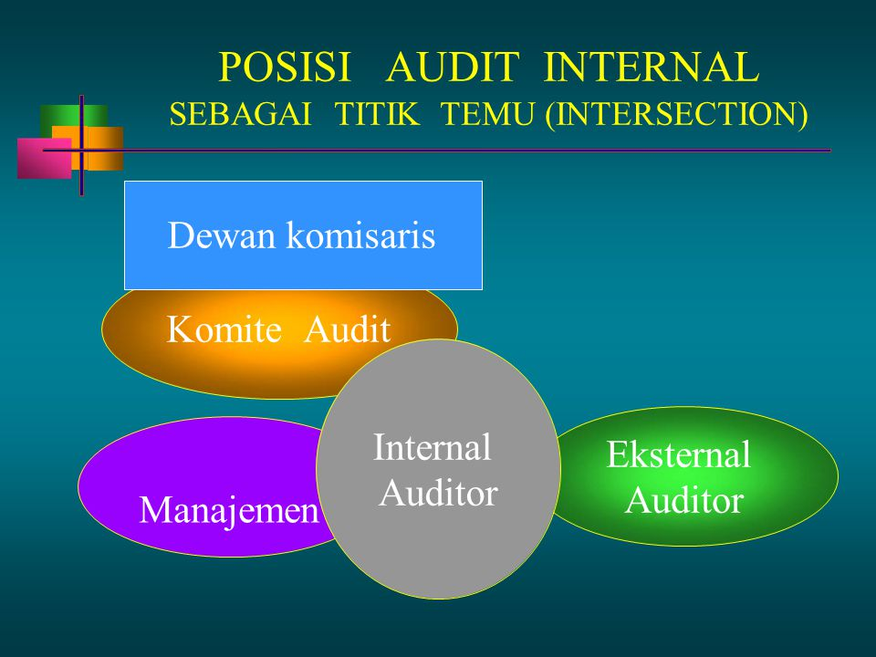 SEBAGAI TITIK TEMU (INTERSECTION)