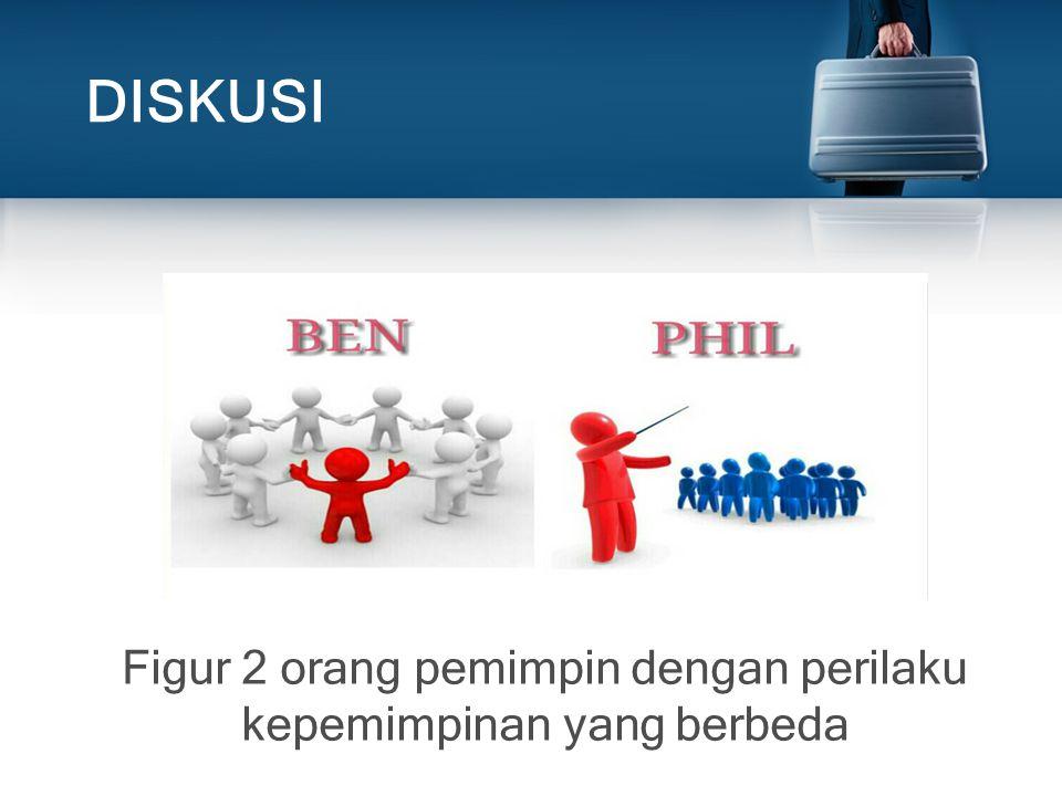 Figur 2 orang pemimpin dengan perilaku kepemimpinan yang berbeda