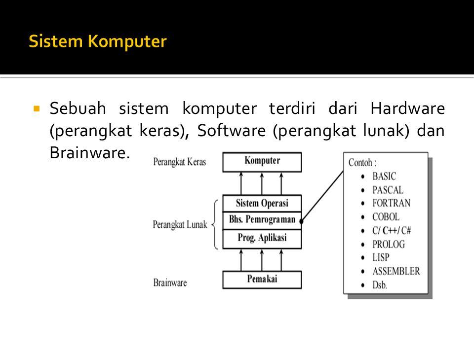 Sistem Komputer Sebuah sistem komputer terdiri dari Hardware (perangkat keras), Software (perangkat lunak) dan Brainware.