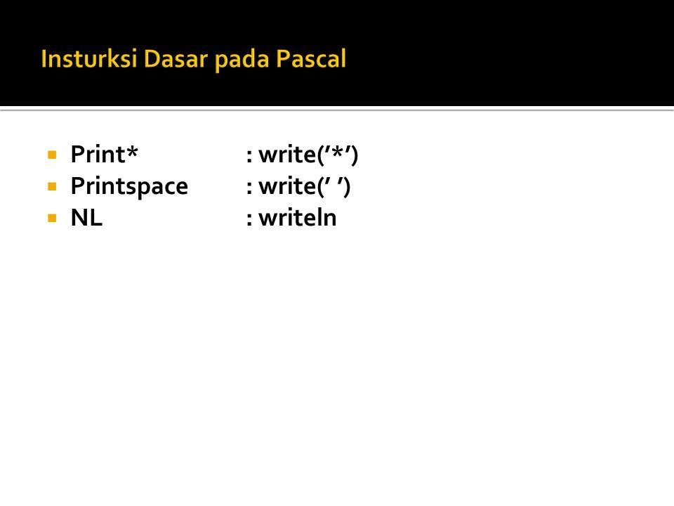 Insturksi Dasar pada Pascal