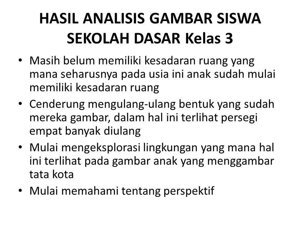 HASIL ANALISIS GAMBAR SISWA SEKOLAH DASAR Kelas 3