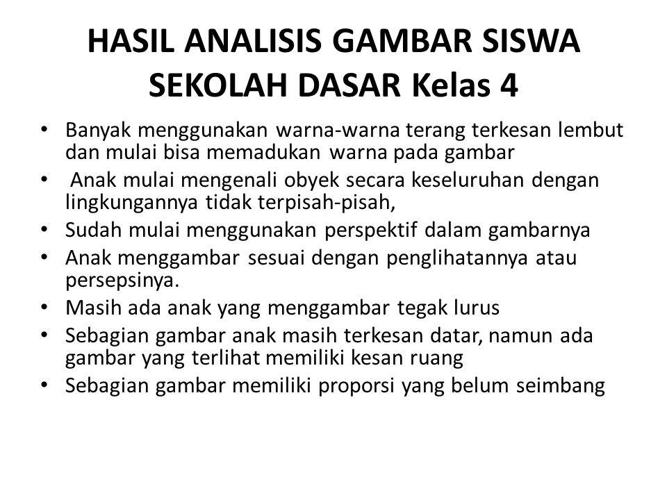 HASIL ANALISIS GAMBAR SISWA SEKOLAH DASAR Kelas 4