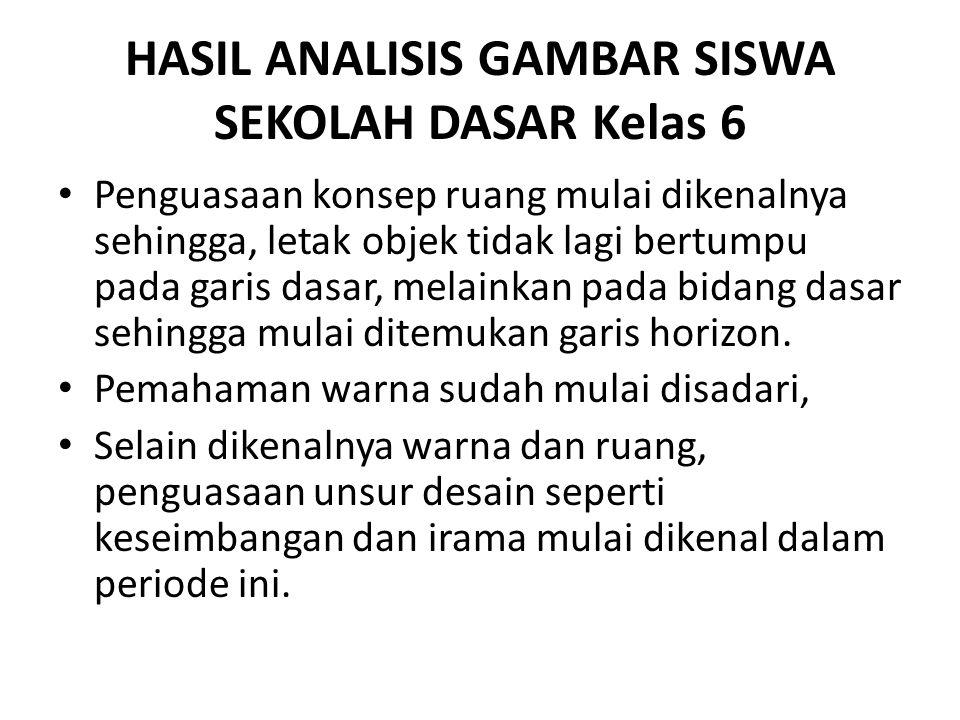 HASIL ANALISIS GAMBAR SISWA SEKOLAH DASAR Kelas 6