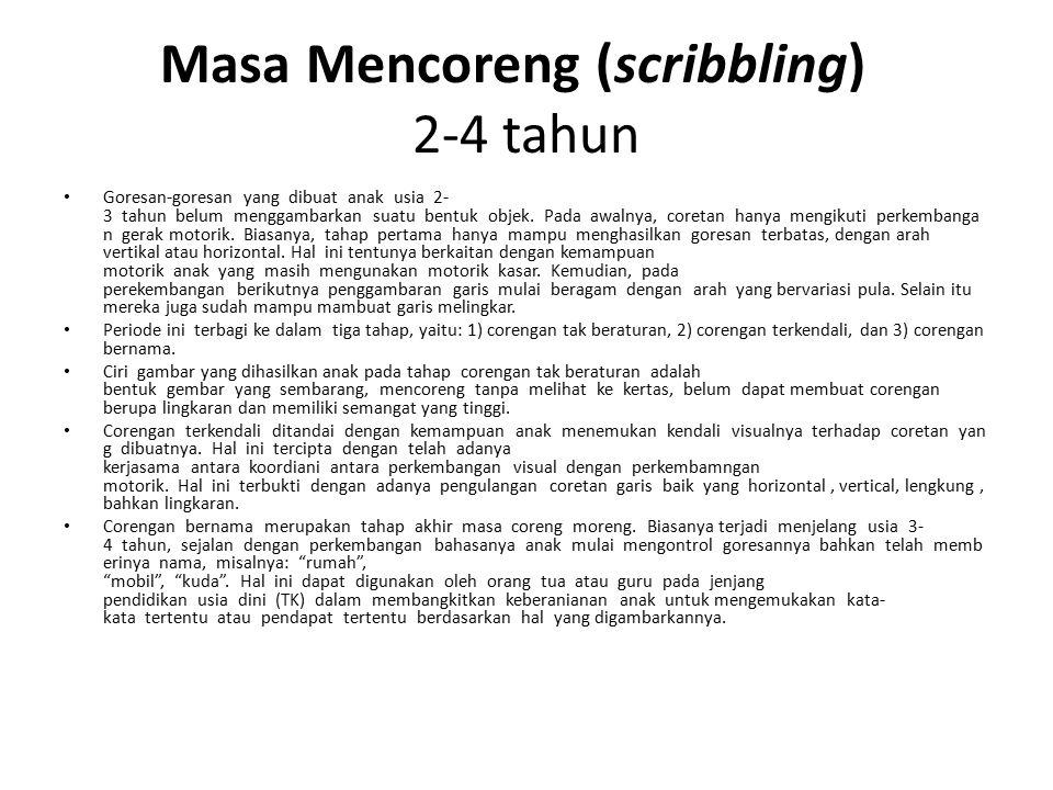 Masa Mencoreng (scribbling) 2-4 tahun