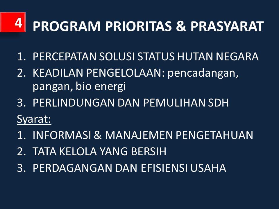 PROGRAM PRIORITAS & PRASYARAT