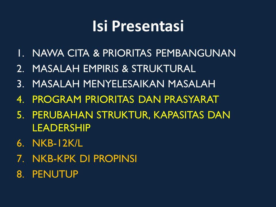 Isi Presentasi NAWA CITA & PRIORITAS PEMBANGUNAN