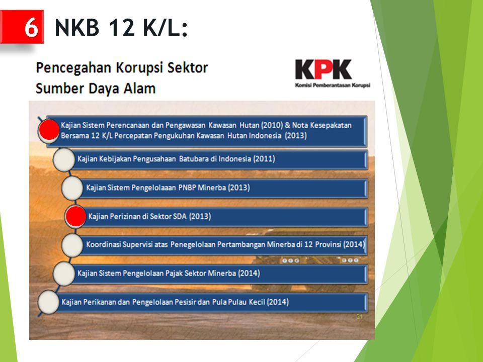 6 NKB 12 K/L: