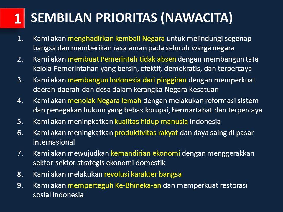SEMBILAN PRIORITAS (NAWACITA)