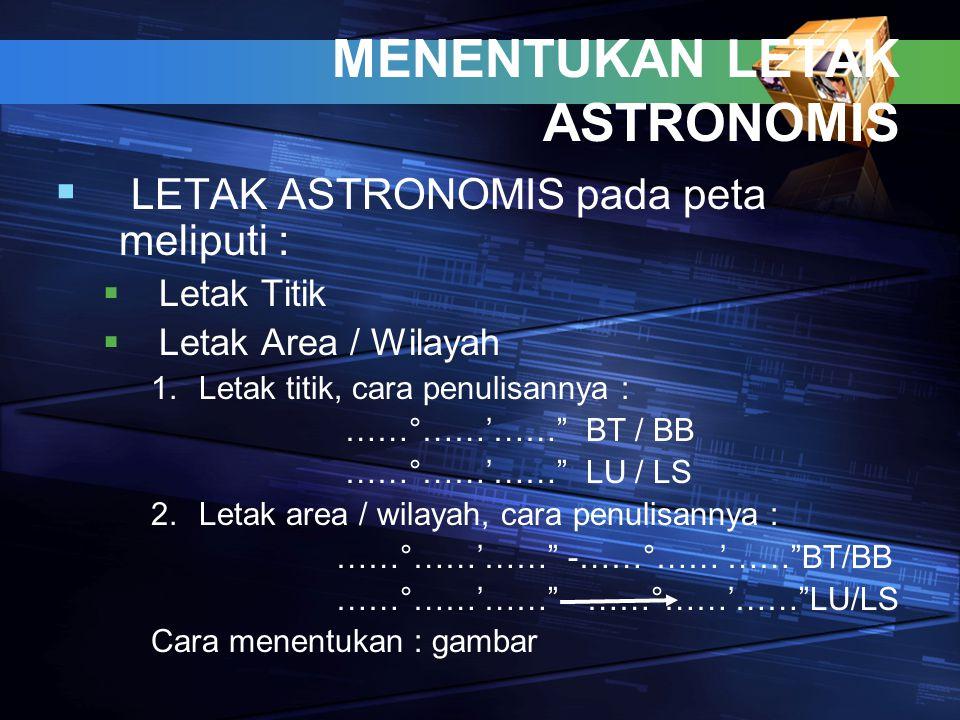 MENENTUKAN LETAK ASTRONOMIS